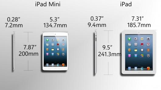 iPad 5 дата выхода, новый ipad mini 2