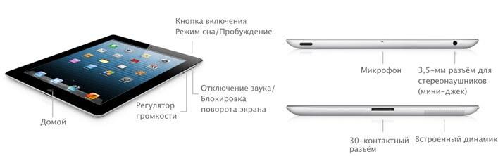 Внешние кнопки iPad 2