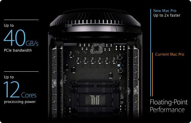 До 10 ядер в новом Mac Pro