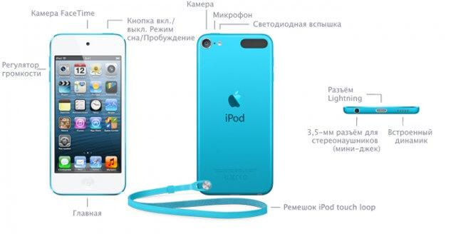 Характеристики iPod Touch 5
